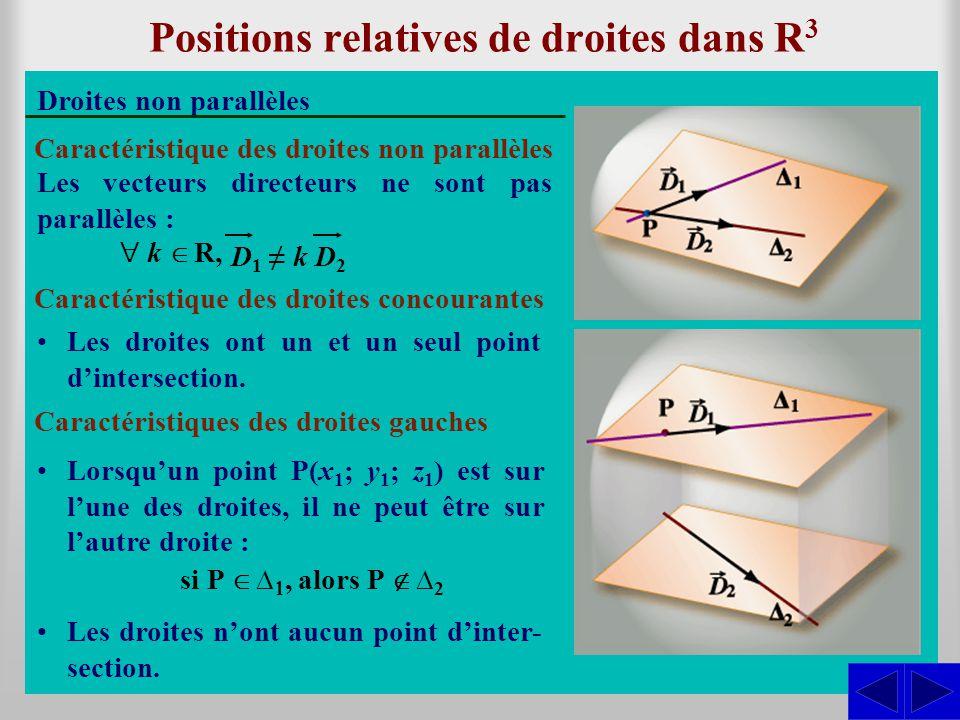 Positions relatives de droites dans R 3 Droites non parallèles Caractéristique des droites non parallèles Les vecteurs directeurs ne sont pas parallèl
