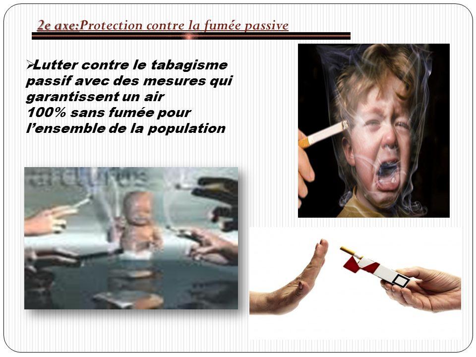 2e axe: 2e axe:Protection contre la fumée passive Lutter contre le tabagisme passif avec des mesures qui garantissent un air 100% sans fumée pour lensemble de la population