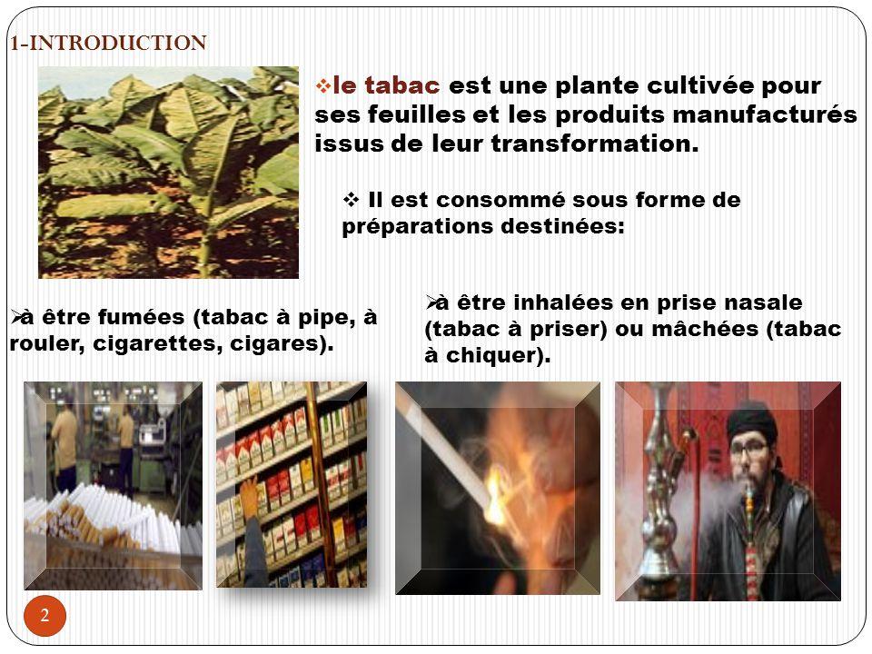 le tabac est une plante cultivée pour ses feuilles et les produits manufacturés issus de leur transformation.