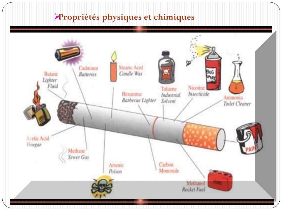 Propriétés physiques et chimiques