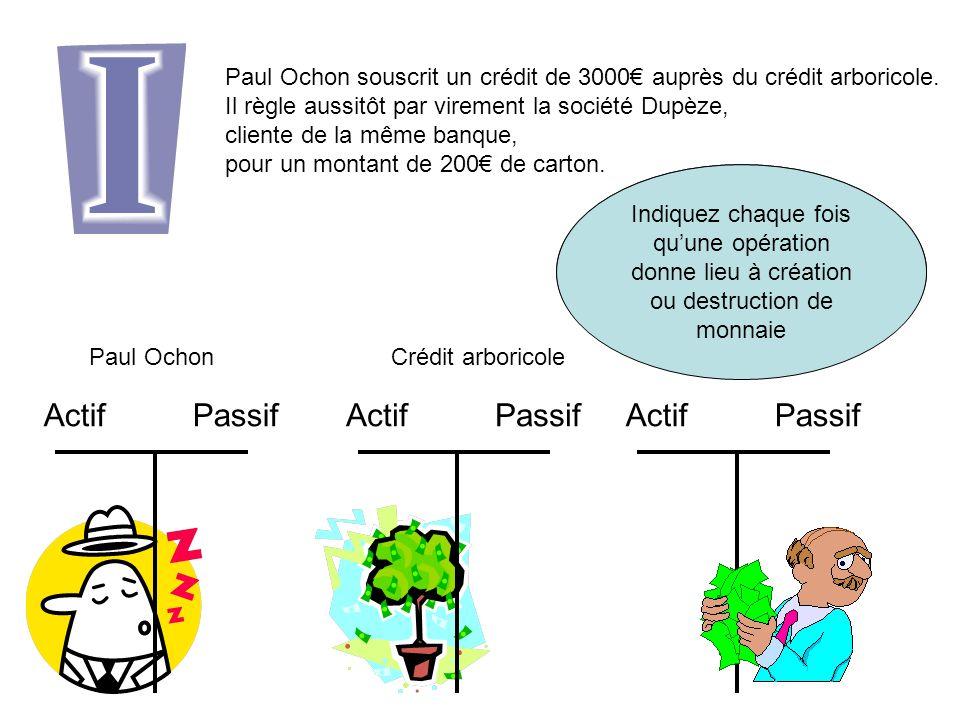 Paul Ochon souscrit un crédit de 3000 auprès du crédit arboricole. Il règle aussitôt par virement la société Dupèze, cliente de la même banque, pour u