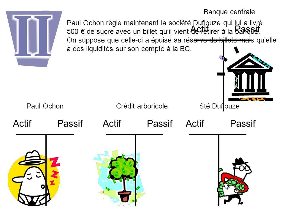 Paul Ochon règle maintenant la société Duflouze qui lui a livré 500 de sucre avec un billet quil vient de retirer à la banque. On suppose que celle-ci