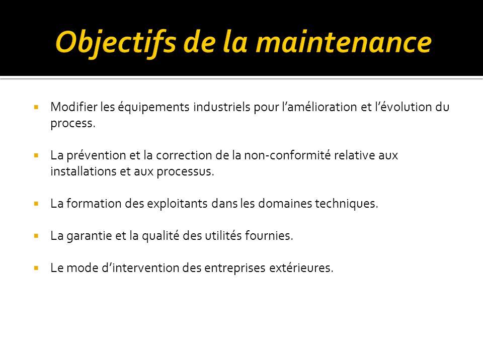 Modifier les équipements industriels pour lamélioration et lévolution du process. La prévention et la correction de la non-conformité relative aux ins