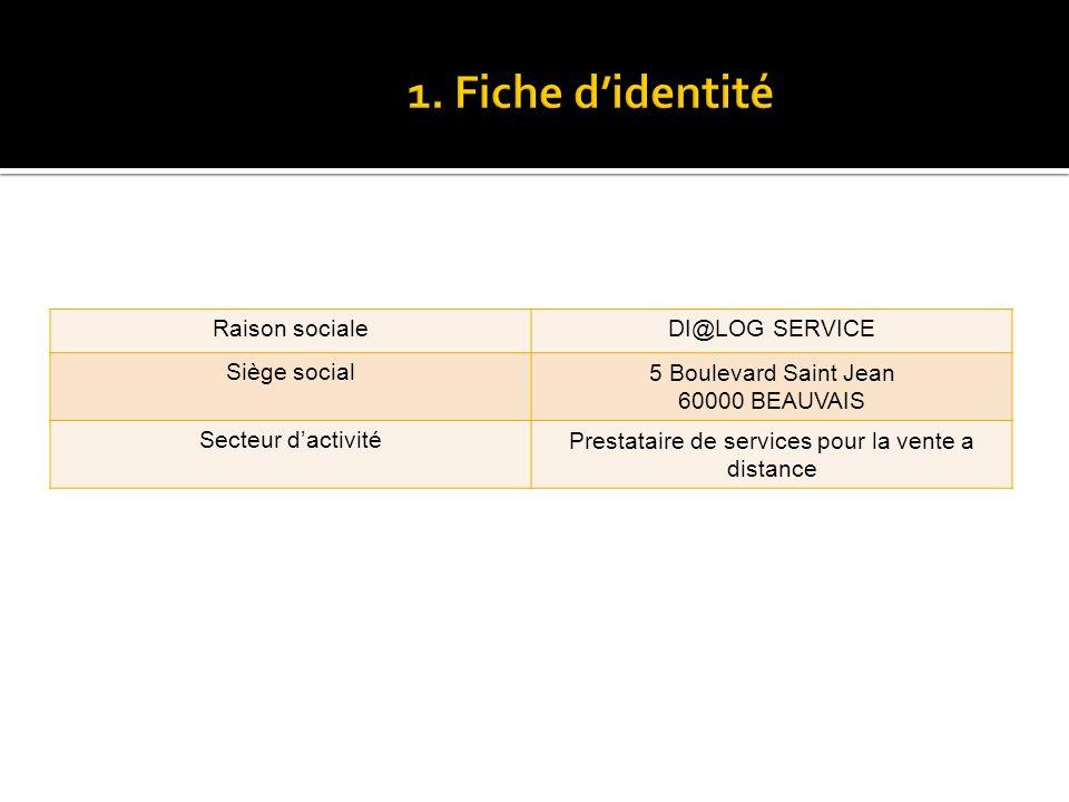 Raison socialeDI@LOG SERVICE Siège social5 Boulevard Saint Jean 60000 BEAUVAIS Secteur dactivitéPrestataire de services pour la vente a distance