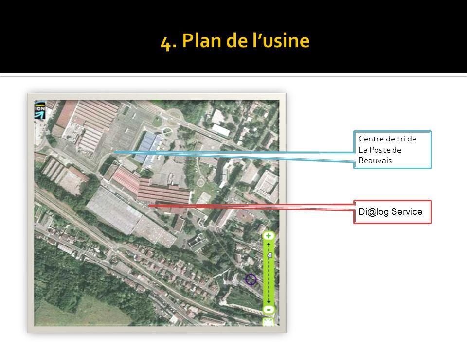 Centre de tri de La Poste de Beauvais Di@log Service