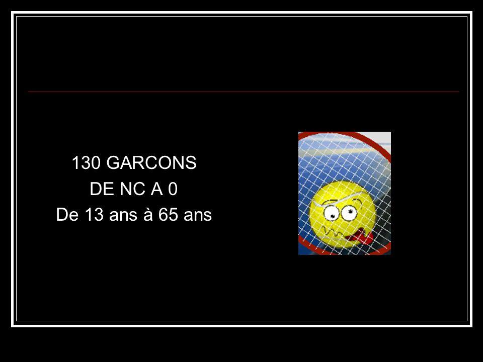 130 GARCONS DE NC A 0 De 13 ans à 65 ans