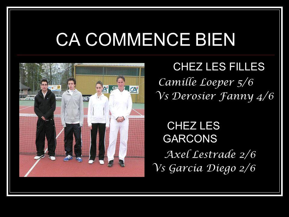 CA COMMENCE BIEN CHEZ LES FILLES Camille Loeper 5/6 Vs Derosier Fanny 4/6 CHEZ LES GARCONS Axel Lestrade 2/6 Vs Garcia Diego 2/6