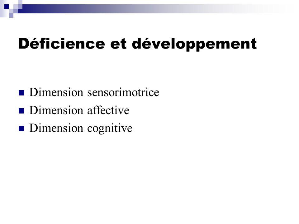 Développement intellectuel lêtre humain se développe: à partir des informations quil perçoit Les fonctions sensorielles sont les récepteurs de lêtre humain.