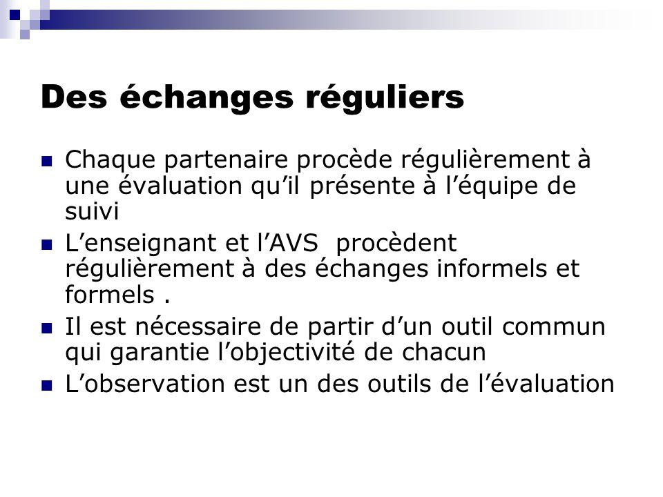 Des échanges réguliers Chaque partenaire procède régulièrement à une évaluation quil présente à léquipe de suivi Lenseignant et lAVS procèdent réguliè