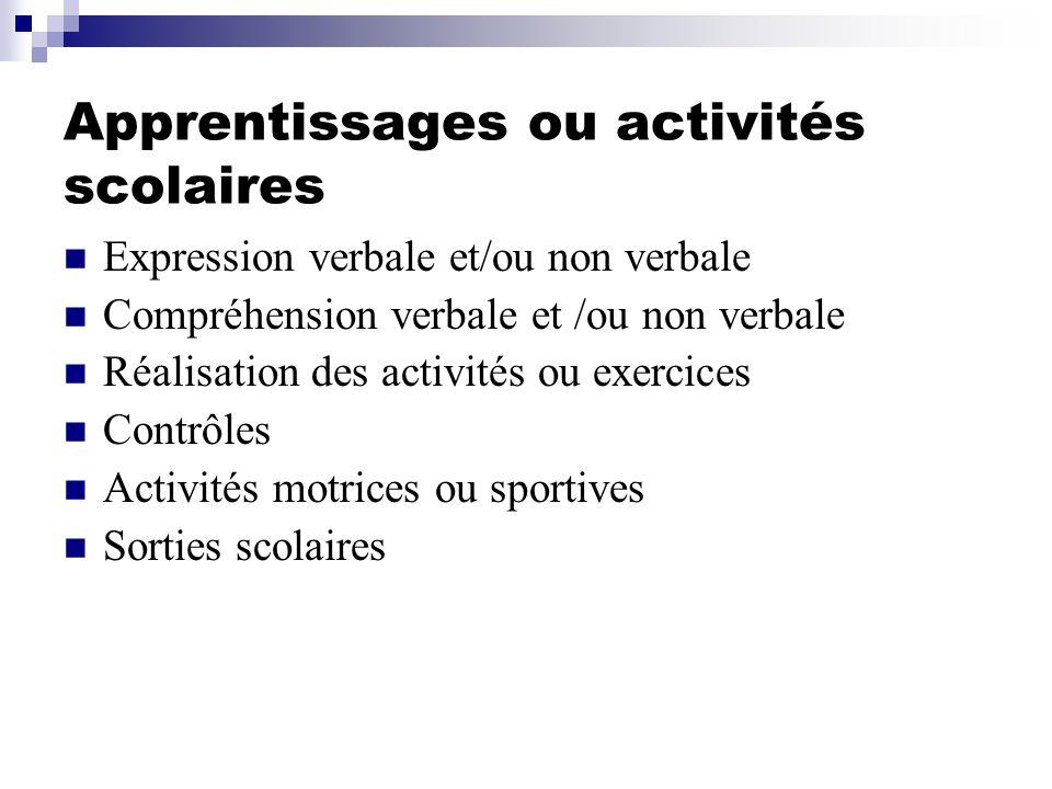 Apprentissages ou activités scolaires Expression verbale et/ou non verbale Compréhension verbale et /ou non verbale Réalisation des activités ou exerc