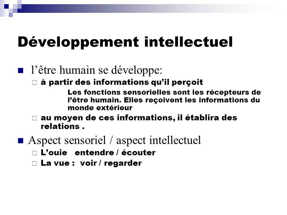 Développement intellectuel lêtre humain se développe: à partir des informations quil perçoit Les fonctions sensorielles sont les récepteurs de lêtre h