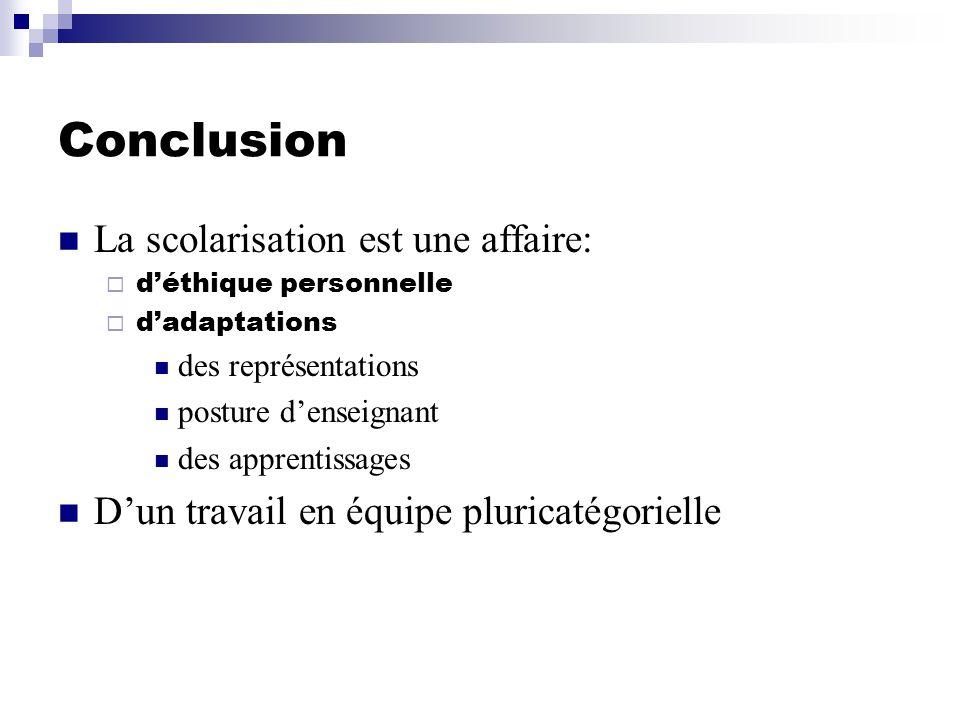 Conclusion La scolarisation est une affaire: déthique personnelle dadaptations des représentations posture denseignant des apprentissages Dun travail
