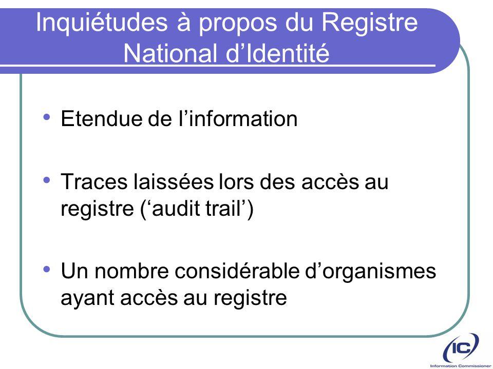 Inquiétudes à propos du Registre National dIdentité Etendue de linformation Traces laissées lors des accès au registre (audit trail) Un nombre considé