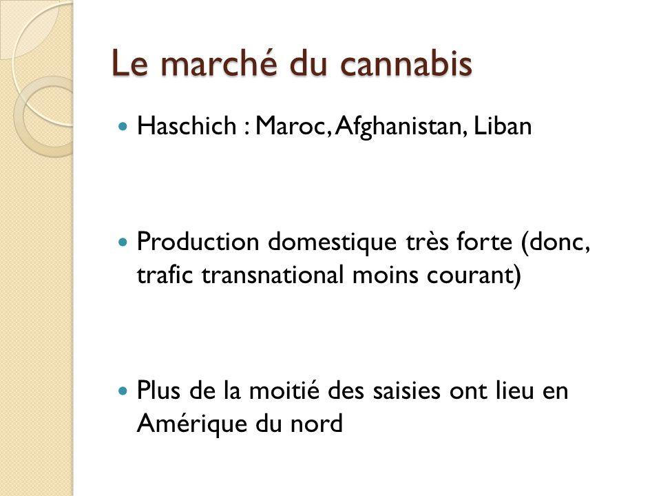 Le marché du cannabis Haschich : Maroc, Afghanistan, Liban Production domestique très forte (donc, trafic transnational moins courant) Plus de la moit