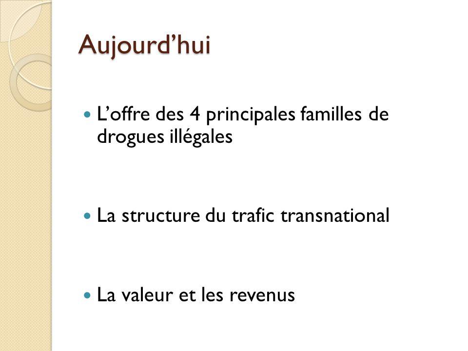 Aujourdhui Loffre des 4 principales familles de drogues illégales La structure du trafic transnational La valeur et les revenus