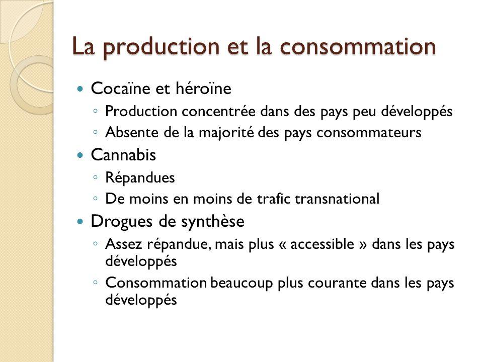 La production et la consommation Cocaïne et héroïne Production concentrée dans des pays peu développés Absente de la majorité des pays consommateurs C