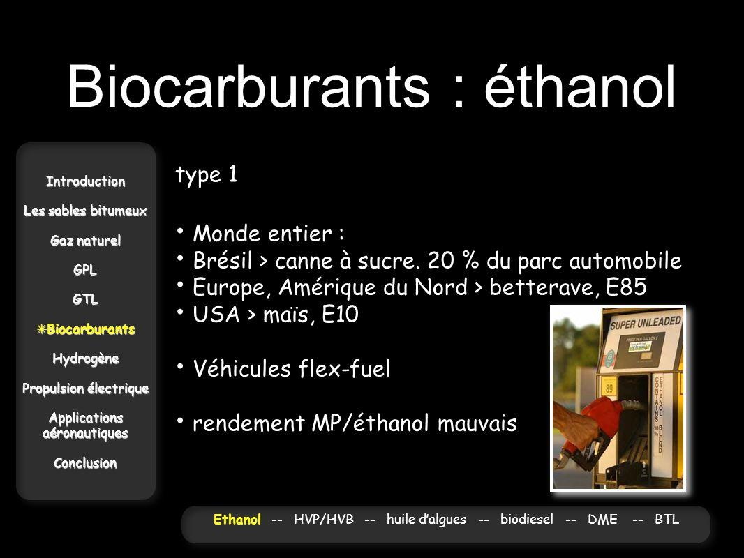 Biocarburants : éthanol Introduction Les sables bitumeux Gaz naturel GPLGTL Biocarburants BiocarburantsHydrogène Propulsion électrique Applications aé