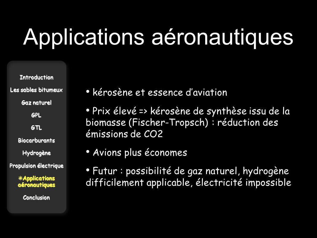 Applications aéronautiques Introduction Les sables bitumeux Gaz naturel GPLGTLBiocarburantsHydrogène Propulsion électrique Applications aéronautiques