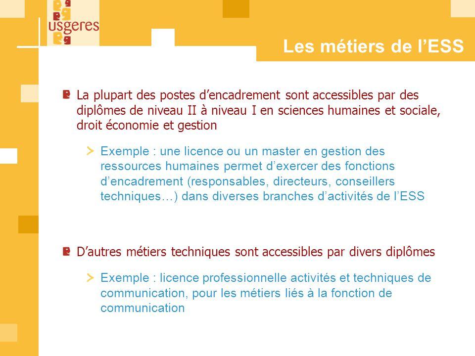 Les métiers de lESS La plupart des postes dencadrement sont accessibles par des diplômes de niveau II à niveau I en sciences humaines et sociale, droi