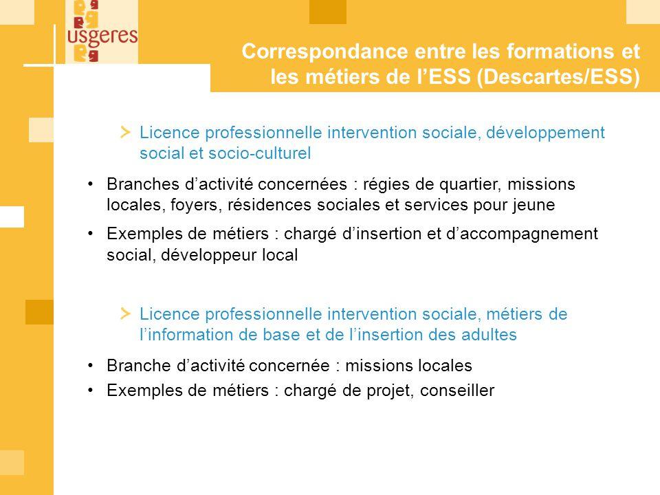 Licence professionnelle intervention sociale, développement social et socio-culturel Branches dactivité concernées : régies de quartier, missions loca