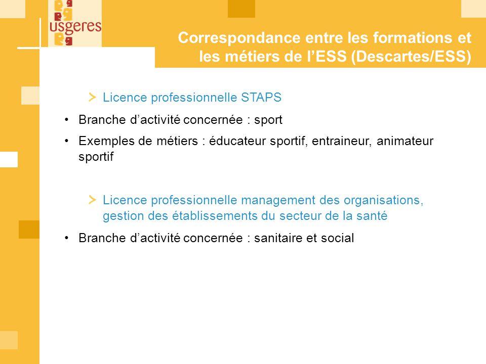 Licence professionnelle STAPS Branche dactivité concernée : sport Exemples de métiers : éducateur sportif, entraineur, animateur sportif Licence profe