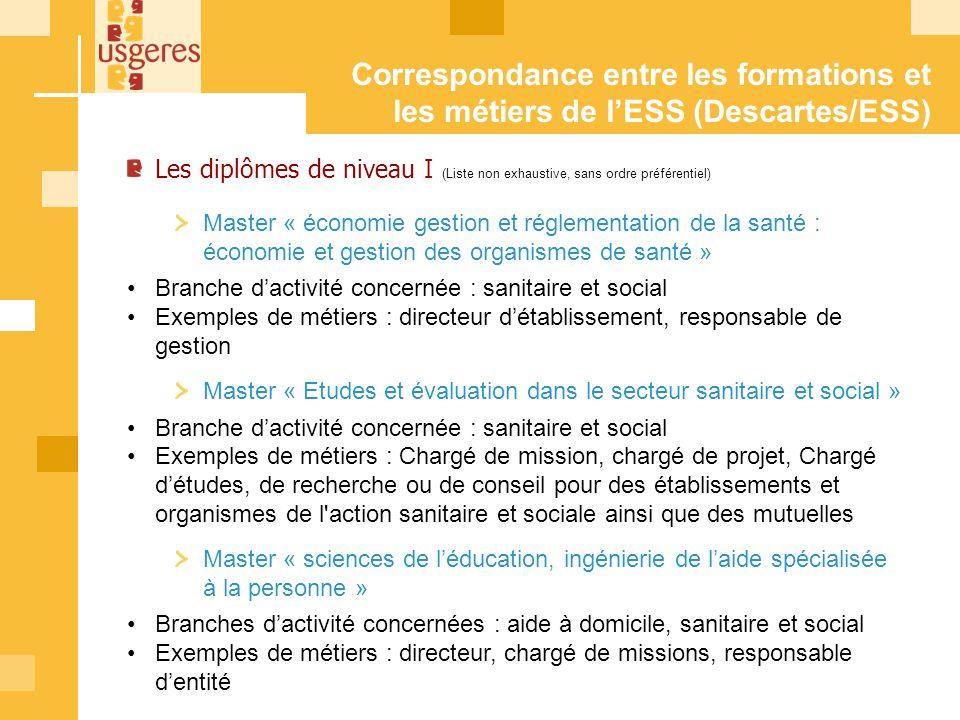 Les diplômes de niveau I (Liste non exhaustive, sans ordre préférentiel) Master « économie gestion et réglementation de la santé : économie et gestion