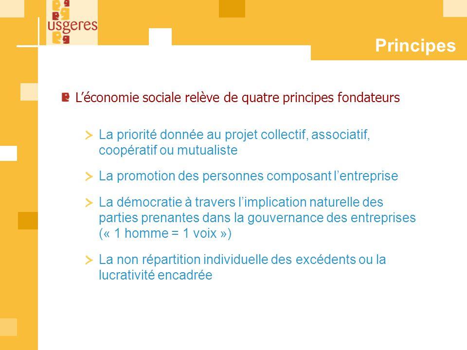Principes Léconomie sociale relève de quatre principes fondateurs La priorité donnée au projet collectif, associatif, coopératif ou mutualiste La prom