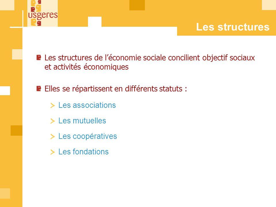 Les structures de léconomie sociale concilient objectif sociaux et activités économiques Elles se répartissent en différents statuts : Les association