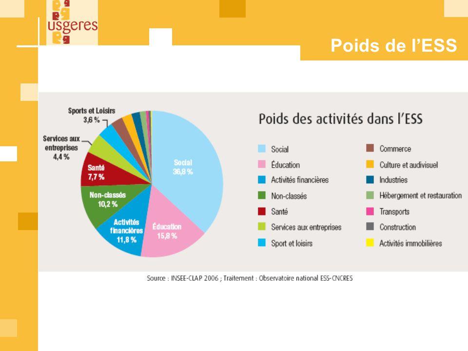 20 USGERES Centre Daumesnil 4 place Félix Eboué 75583 Paris Cedex 12 Tél.