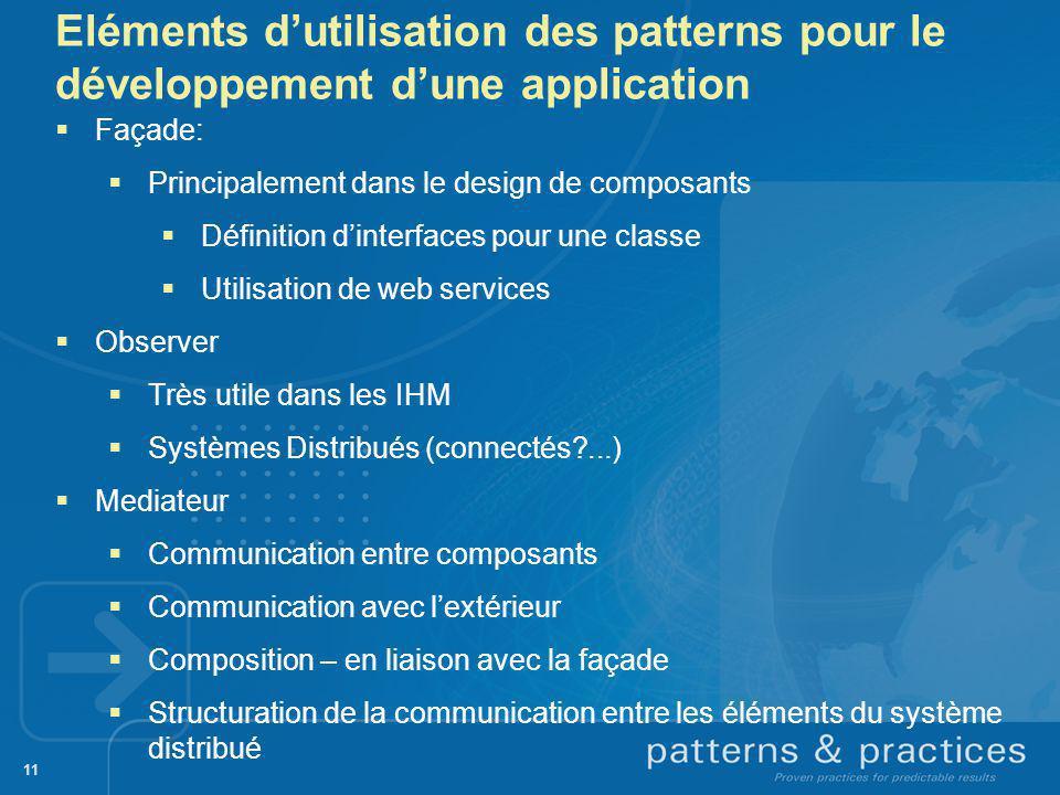 Eléments dutilisation des patterns pour le développement dune application 11 Façade: Principalement dans le design de composants Définition dinterface