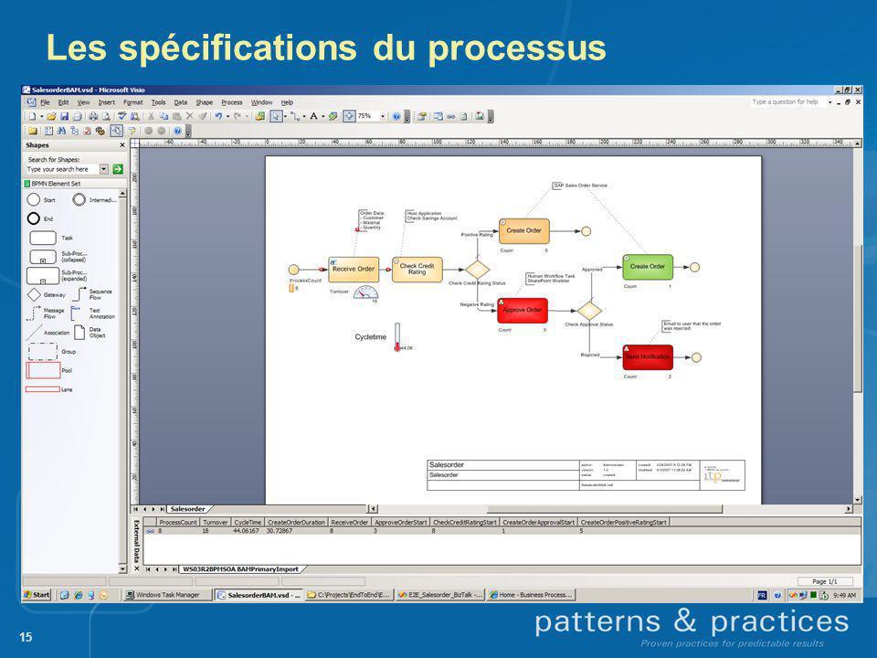 Les spécifications du processus 15