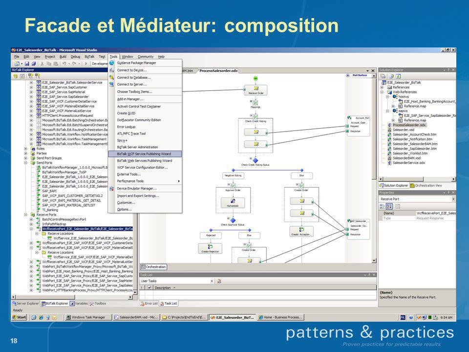 Facade et Médiateur: composition 18