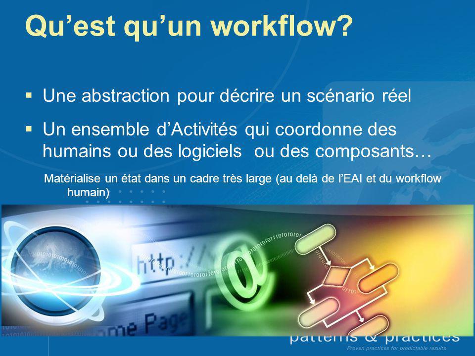 Quest quun workflow? Une abstraction pour décrire un scénario réel Un ensemble dActivités qui coordonne des humains ou des logiciels ou des composants