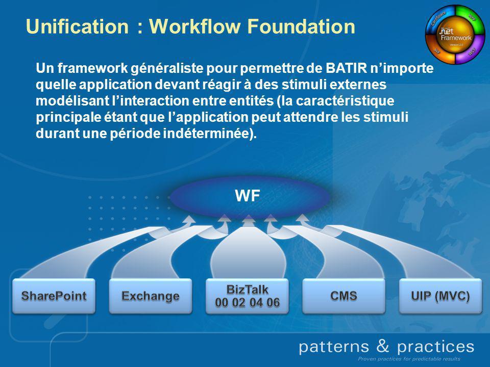 WF Unification : Workflow Foundation Un framework généraliste pour permettre de BATIR nimporte quelle application devant réagir à des stimuli externes