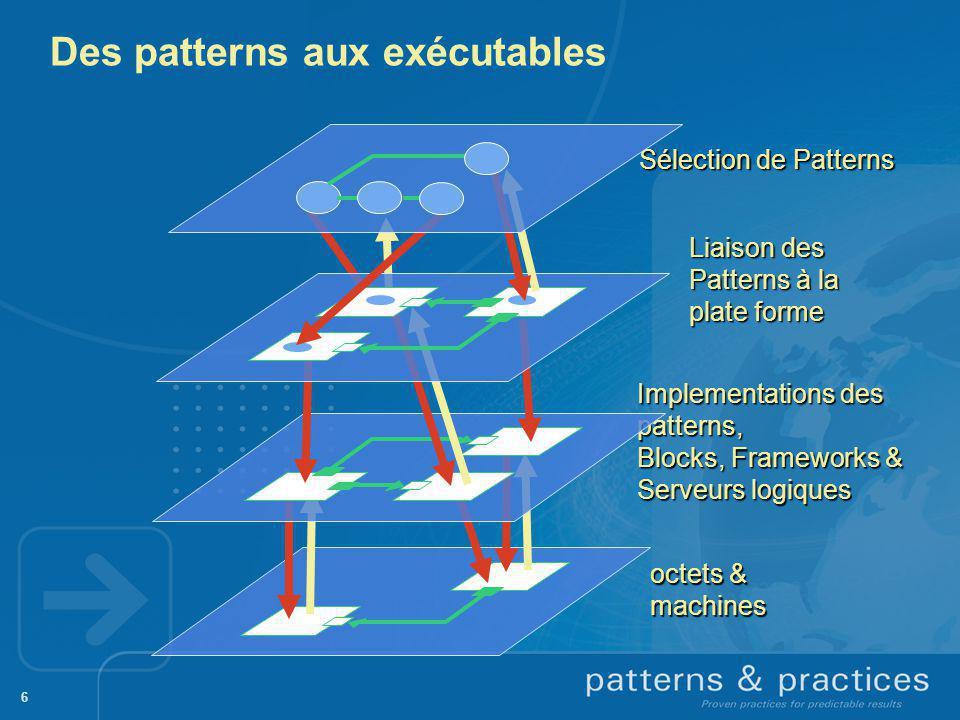 6 Des patterns aux exécutables Implementations des patterns, Blocks, Frameworks & Serveurs logiques Sélection de Patterns Liaison des Patterns à la pl