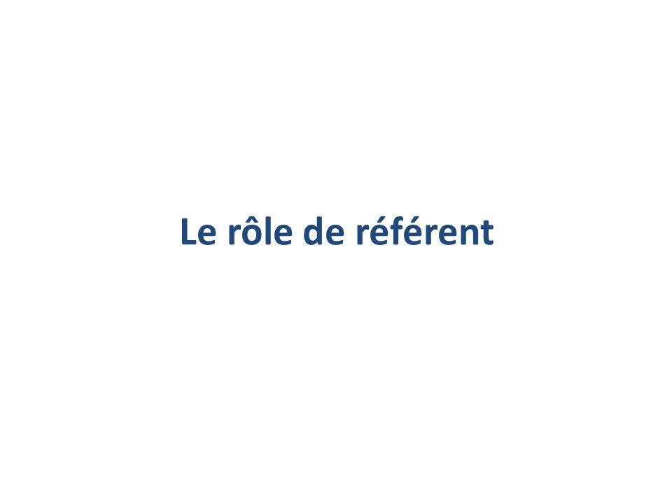 Le référent, une personne qui : Connait les conditions détablissement dune convention adulte-relais (bénéficiaires, employeurs); Connait les conditions détablissement dun contrat de travail avec un adulte-relais (notamment les CDD et les conditions de rupture) Contenu des missions et activités à réaliser; A des solides connaissances en matière de droit de la formation professionnelle : établir un parcours, dispositifs daccès (Plan de formation, CIF, DIF, BDC, VAE…), modes de financement….