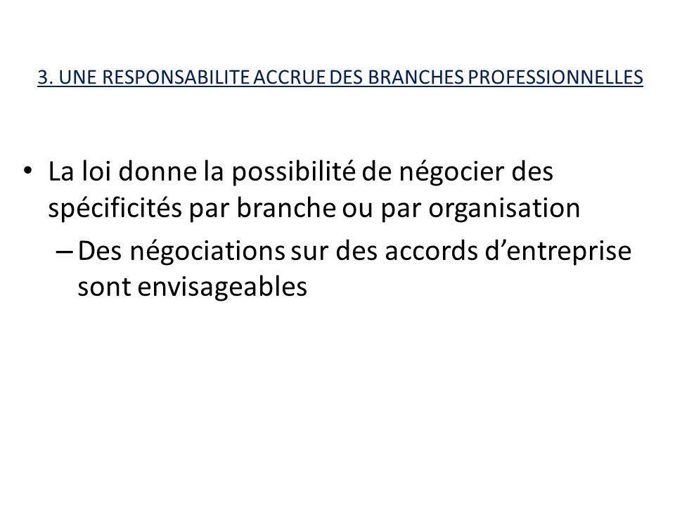 3. UNE RESPONSABILITE ACCRUE DES BRANCHES PROFESSIONNELLES La loi donne la possibilité de négocier des spécificités par branche ou par organisation –