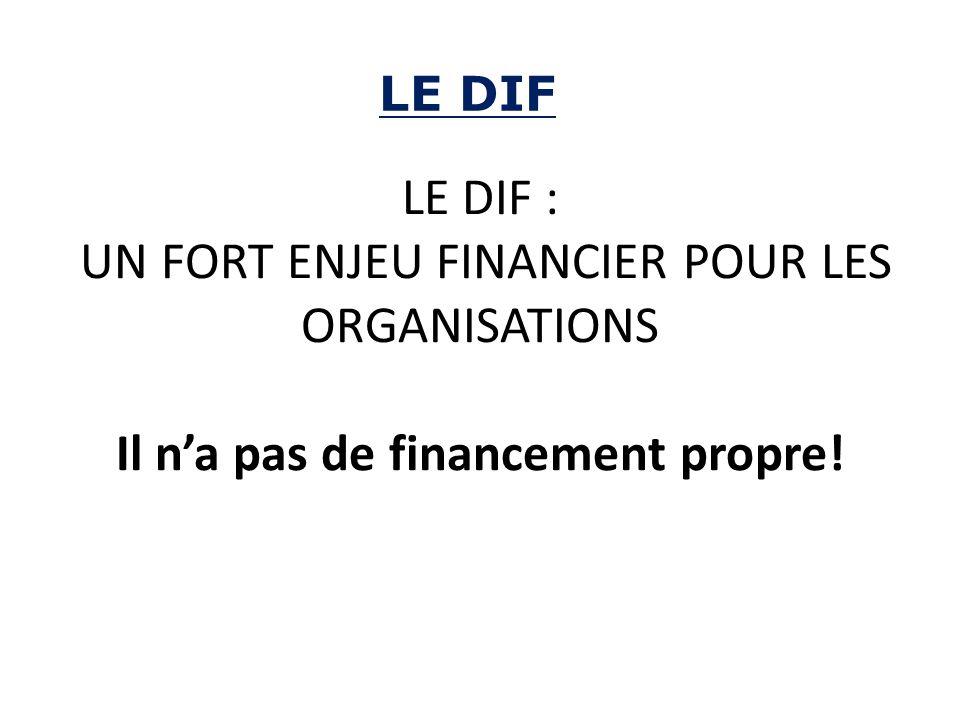 LE DIF : UN FORT ENJEU FINANCIER POUR LES ORGANISATIONS Il na pas de financement propre!