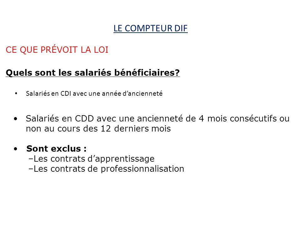 LE COMPTEUR DIF Salariés en CDI avec une année dancienneté CE QUE PRÉVOIT LA LOI Quels sont les salariés bénéficiaires? Sont exclus : –Les contrats da