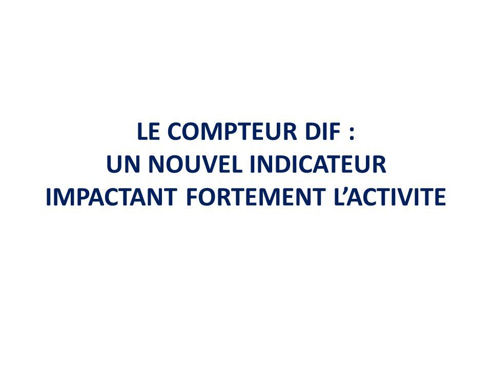LE COMPTEUR DIF : UN NOUVEL INDICATEUR IMPACTANT FORTEMENT LACTIVITE