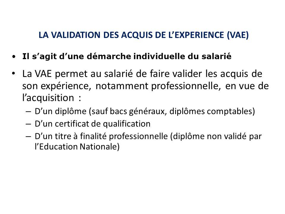 LA VALIDATION DES ACQUIS DE LEXPERIENCE (VAE) La VAE permet au salarié de faire valider les acquis de son expérience, notamment professionnelle, en vu