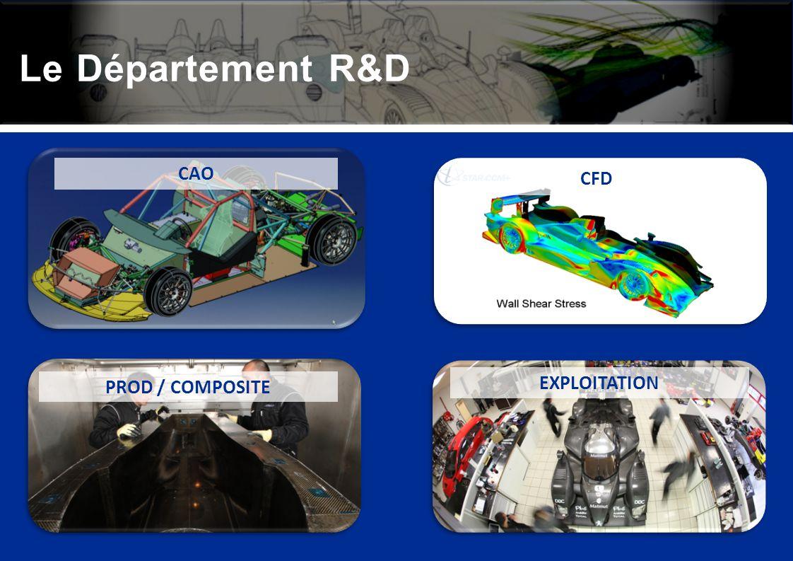 CAO CFD PROD / COMPOSITE EXPLOITATION Le Département R&D