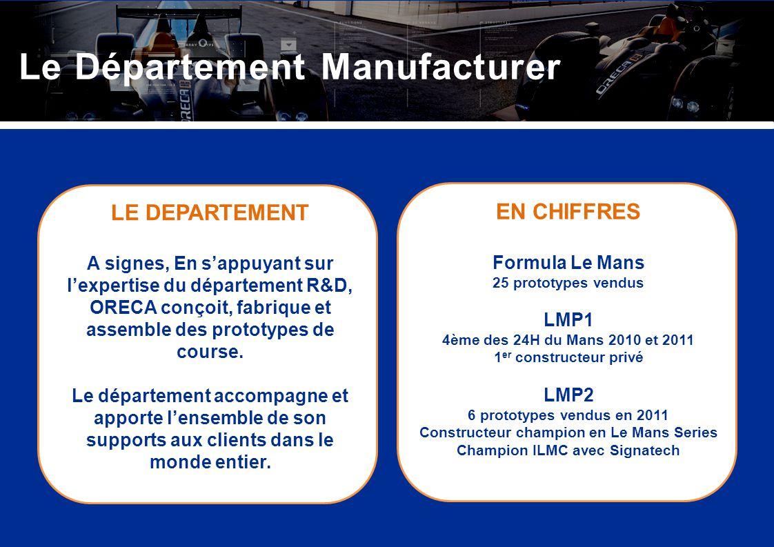 LE DEPARTEMENT A signes, En sappuyant sur lexpertise du département R&D, ORECA conçoit, fabrique et assemble des prototypes de course. Le département