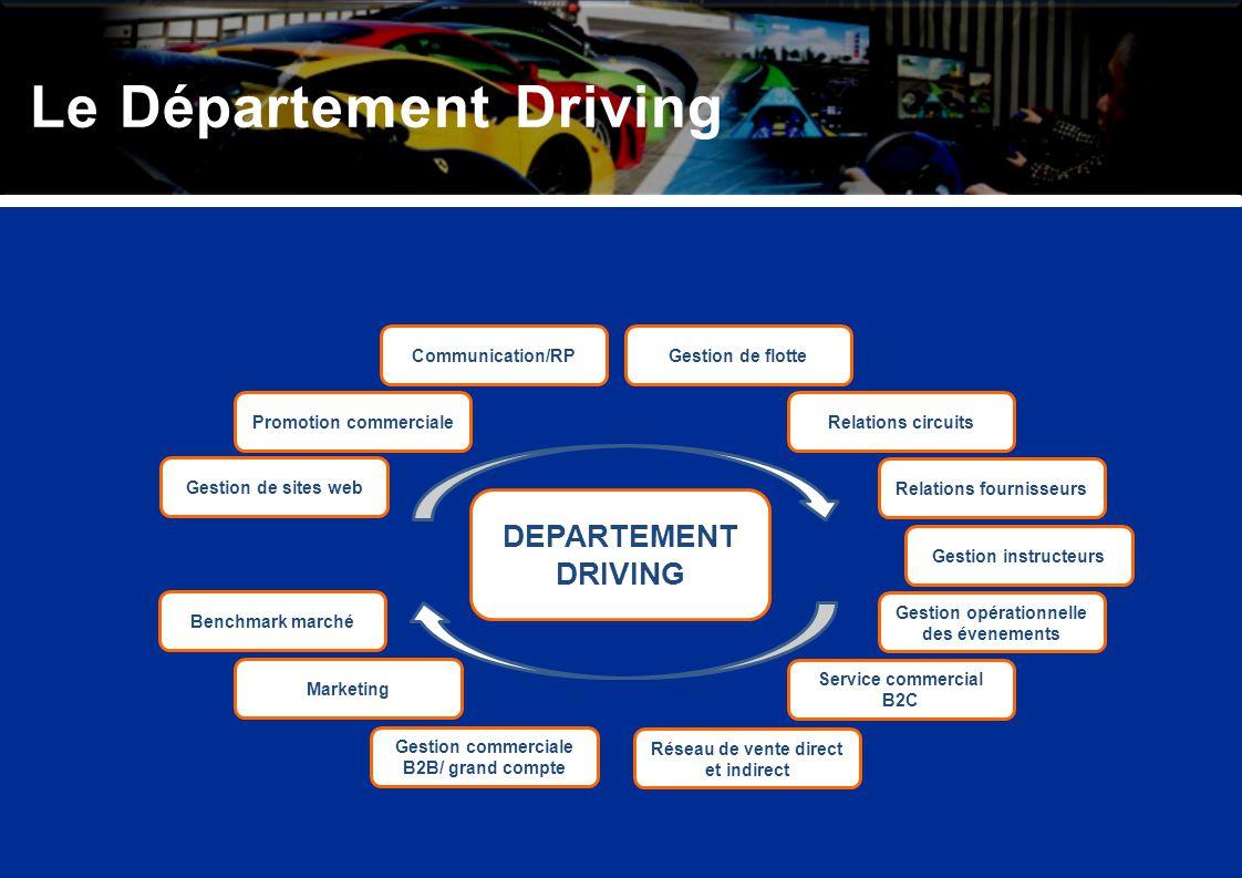 DEPARTEMENT DRIVING Benchmark marché Promotion commerciale Communication/RPGestion de flotte Relations circuits Relations fournisseurs Gestion instruc