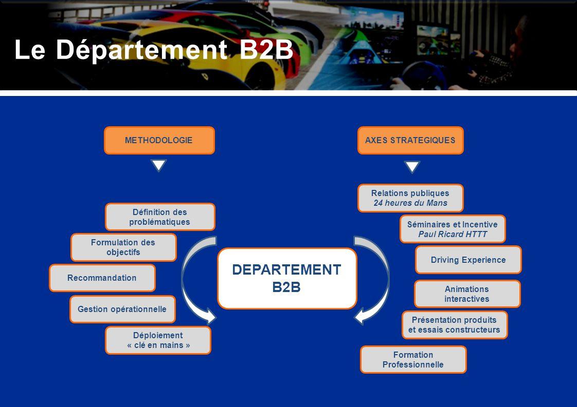 DEPARTEMENT B2B Gestion opérationnelle Recommandation Définition des problématiques Driving Experience Relations publiques 24 heures du Mans Séminaire