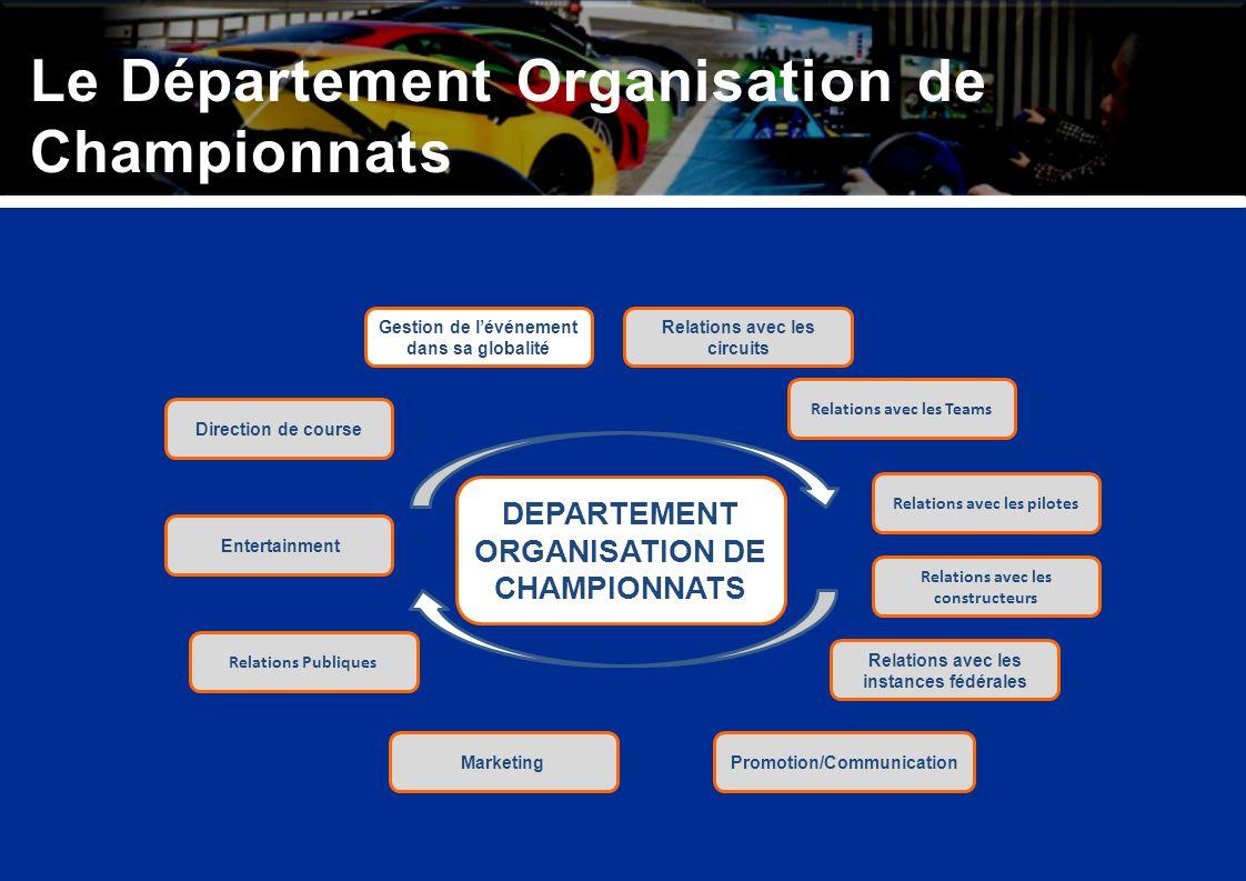 DEPARTEMENT ORGANISATION DE CHAMPIONNATS Direction de course Gestion de lévénement dans sa globalité Relations avec les circuits Relations avec les Te