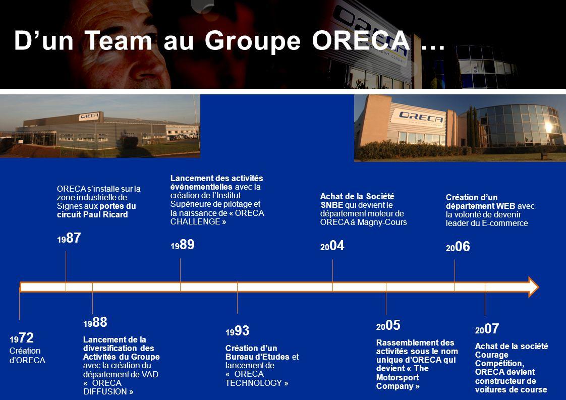 Dun Team au Groupe ORECA … 19 72 Création dORECA ORECA sinstalle sur la zone industrielle de Signes aux portes du circuit Paul Ricard 19 87 19 88 Lanc