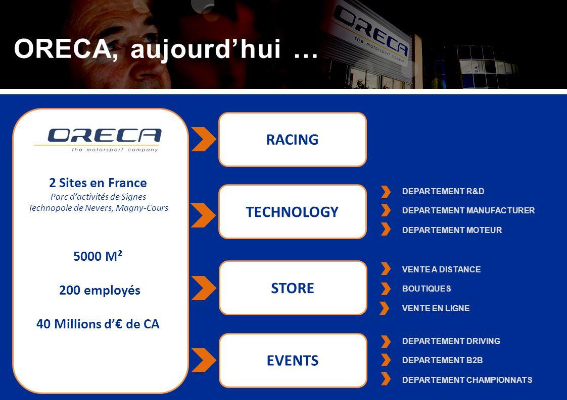 2 Sites en France Parc dactivités de Signes Technopole de Nevers, Magny-Cours 5000 M² 200 employés 40 Millions d de CA EVENTS STORE RACING ORECA, aujo