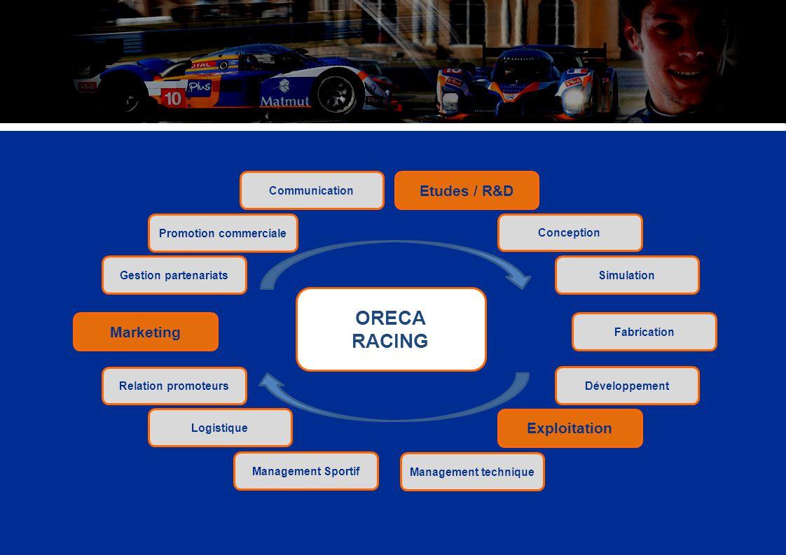 VAD & Boutiques Oreca développe une activité de vente à distance déquipements et daccessoires pour lensemble des pratiquants et des passionnés du sport automobile.