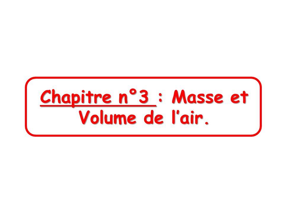 Chapitre n°3 : Masse et Volume de lair.